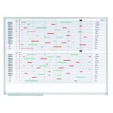Annual Planner, Index Grid 171 X 10 Mm, Day Grid 4 X 10 Mm, 120 X 90 Cm (w X H)